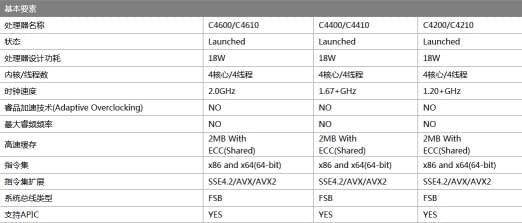 深度揭秘:中国自己的X86处理器技术源自何方的照片 - 13