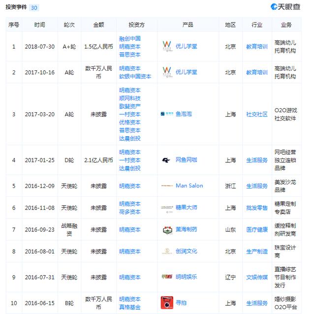 黄晓明卷入股票操纵案背后:名下拥有48家公司