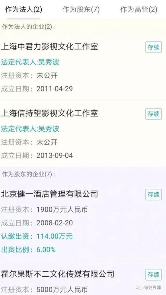 吴秀波身家早已过亿:两家上市股东 7家参投企业
