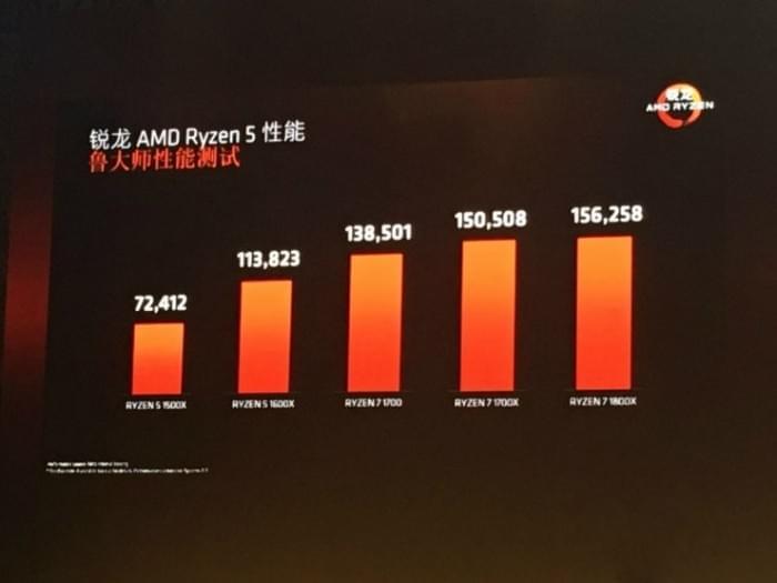 "AMD Ryzen 5发布,英特尔还准备""挤牙膏 ""吗?的照片 - 3"