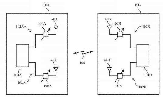 苹果专利图示(图片来源:BGR) 另外根据近期泄露的最新型iPhone设计图显示,一个貌似大型无线充电装置位于手机后壳的空间中。理论上来说,功率传输可以通过无线链路进行,包括700MHz到2700MHz之间的蜂窝网络,以及2.4GHz、5GHz、10GHz到400GHz之间的毫米波通信。苹果申请的这一专利,还显示了可以通过WiGig通信,60GHz频率的无线传输技术