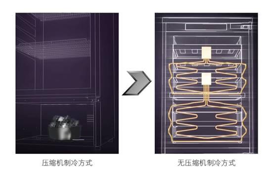 """传海尔发明颠覆性制冷技术或成""""家电界特斯拉""""的照片"""