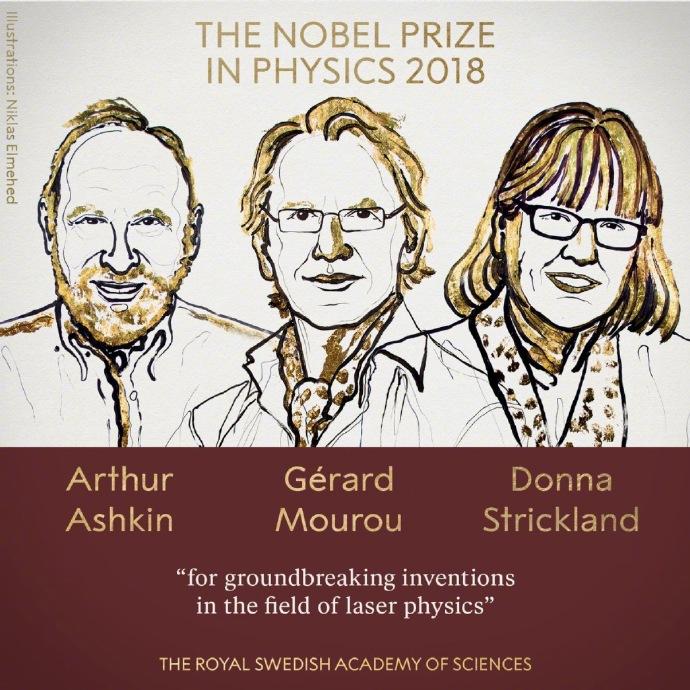 美法加三名科学家因激光物理获诺贝尔物理学奖