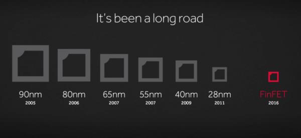 台积电新工艺路线图披露:7nm最快明年4月试产的照片