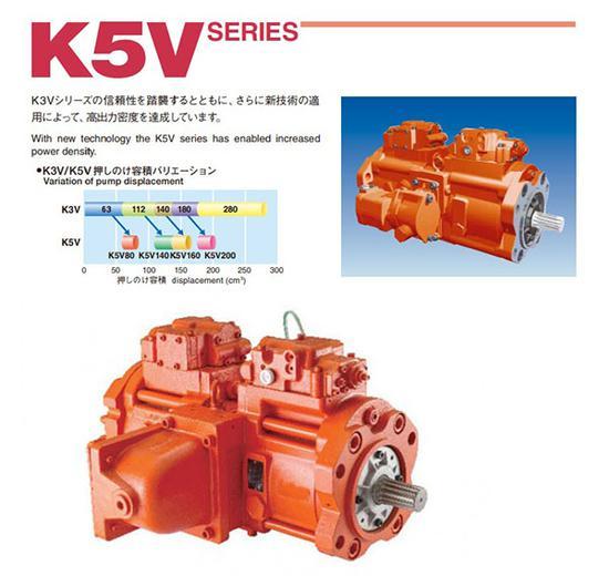 上:日本川崎的k5v液压轴向柱塞泵.图片