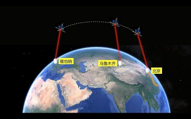 世界首条量子通信干线开通 实现首次洲际量子通信