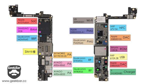 故障分析:iPhone 6s自动关机究竟是谁的过?的照片 - 4