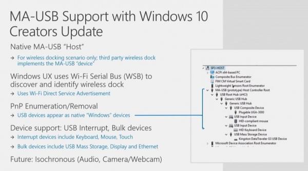 Windows 10升级支持802.11ad:Wi-Fi速度8Gbps的照片 - 11