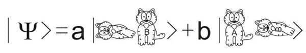 独家揭秘:量子通信是如何做到绝对安全的