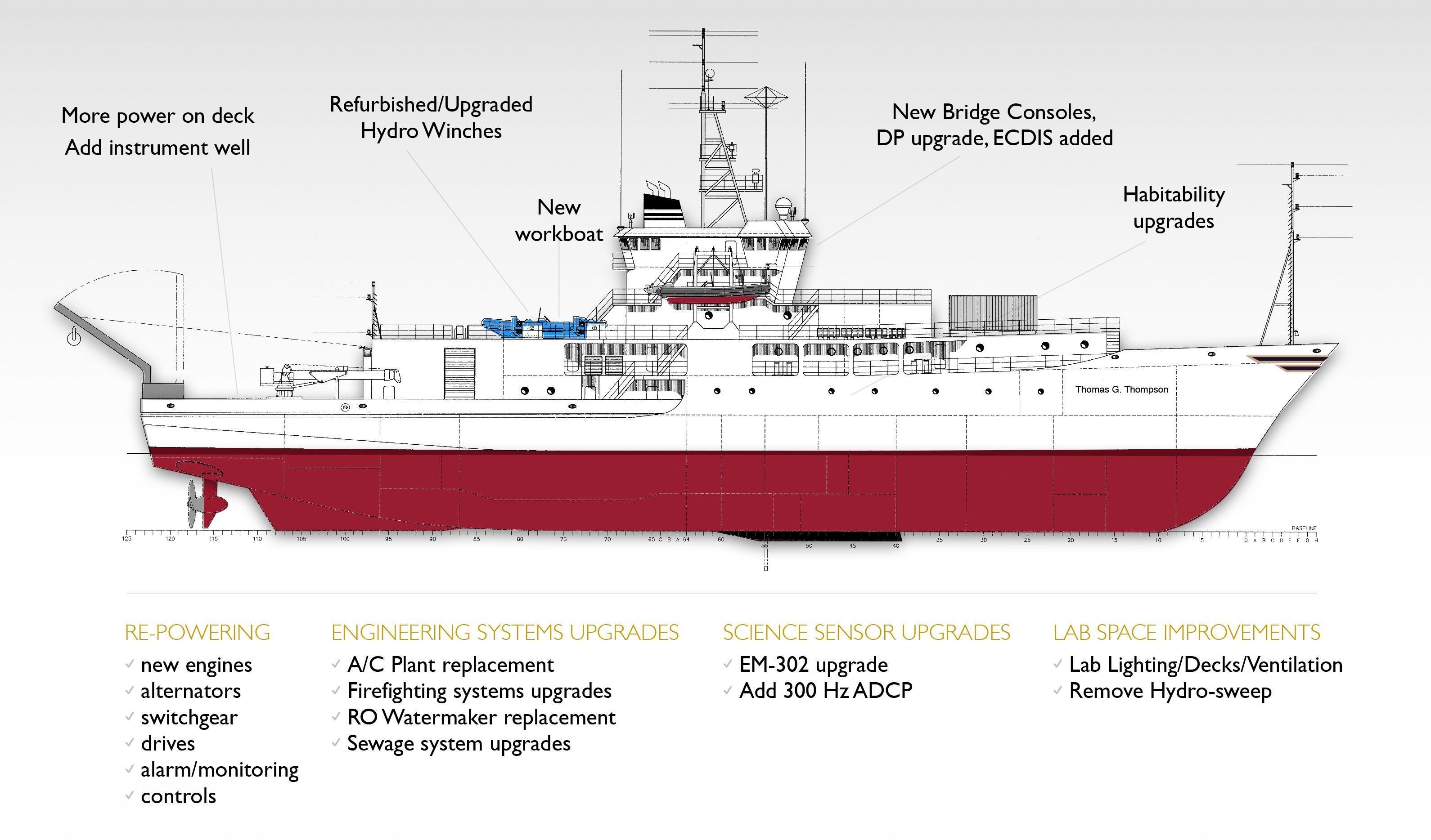 """台湾称是科研船 停靠高雄的""""汤普森""""算不算美军舰?"""