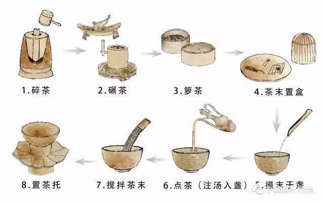 你必须要知道的:中国茶之道