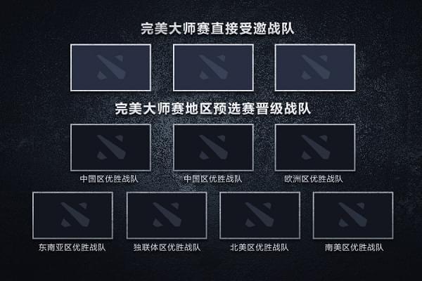 DOTA2完美大师赛落地上海 中国战队能否捍卫荣耀