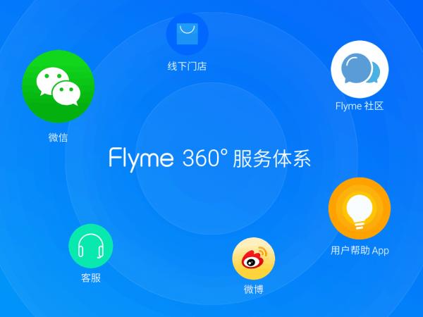 魅族Flyme举行媒体沟通会 将推平板和TV系统的照片 - 5