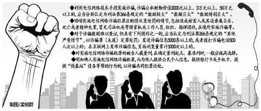 """""""两高一部""""电信网络诈骗司法解释呈现4大亮点"""