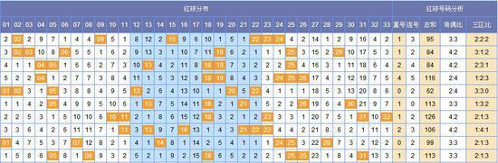 [韩鸷]极速分分彩113期黄金点分析(上期中4+1)