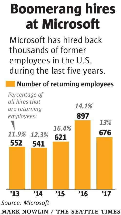 纳德拉扭转微软企业文化,2200名离职老员工回来了