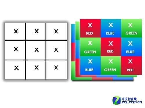 有了LED光源 为何微投影色彩还是别扭?