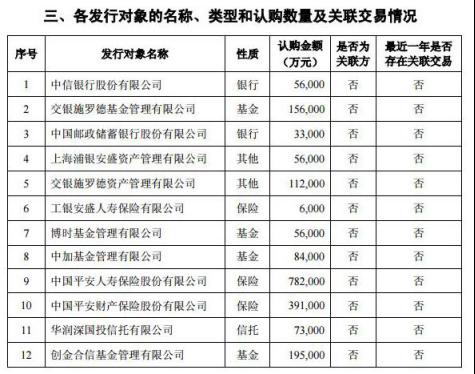 华夏银行业绩增速一再垫底 三年A股募资492亿补血