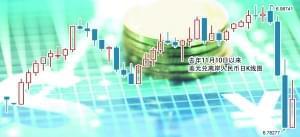 离岸人民币回吐部分涨幅 汇差高企或引套利盘