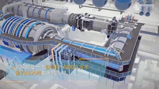 25马赫!境外媒体称中国将建世界最高速风洞
