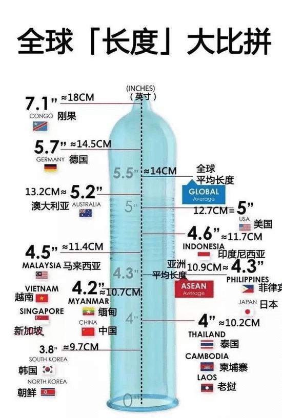 """花镇情感:异国恋只因""""器大活好money多?"""""""