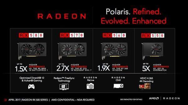 AMD正式推出Radeon RX 500系列的照片 - 2