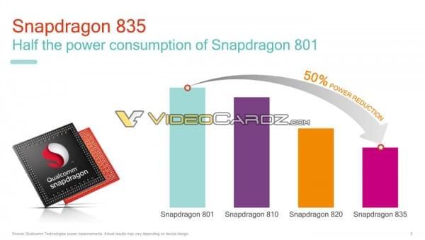 骁龙835处理器规格全面曝光的照片 - 3