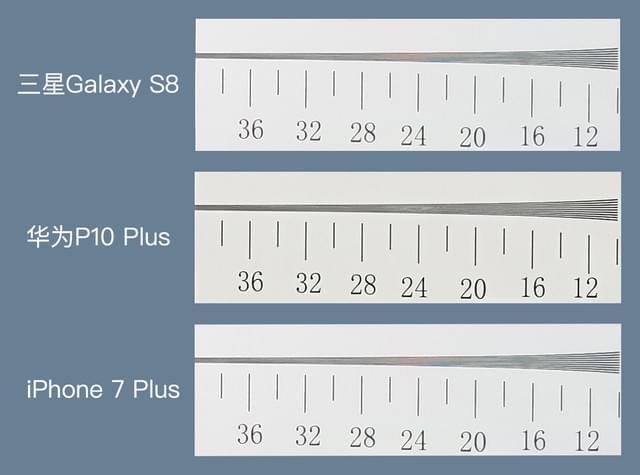 三星S8约苹果华为当家旗舰 不看就亏了