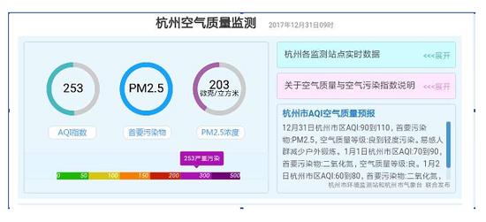 浙江多地宣布霾预警 杭州主城区氛围重度净化