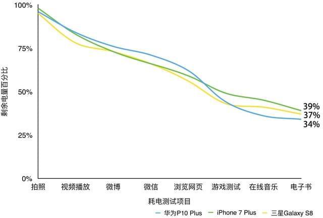 三星S8约华为/苹果当家旗舰 不看就亏了