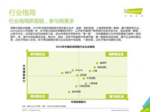 艾瑞发布在线短租行业报告 C2C领域蚂蚁短租品牌认知度超70%