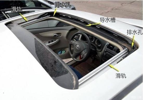 你的汽车天窗需要用心呵护