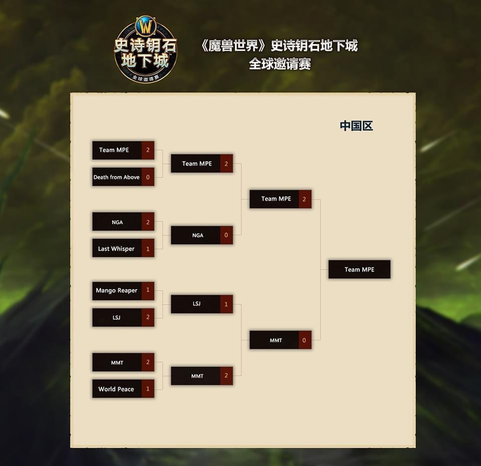 魔兽史诗钥石地下城邀请赛中国区比赛综述