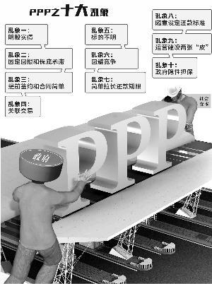 PPP市场现十大乱象 强监管纠偏纠错规范发展