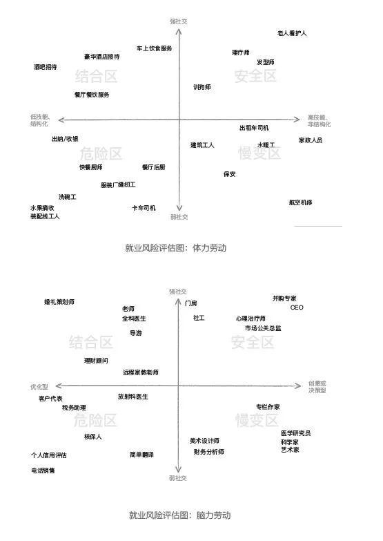 """李开复:未来""""名存实亡""""的10种职业"""