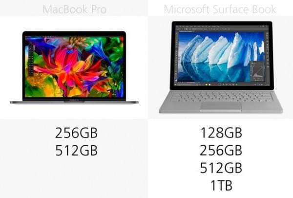 MacBook Pro和Surface Book终极对比的照片 - 19
