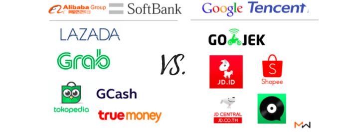 分别联合软银和谷歌?阿里和腾讯这样争东南亚市场