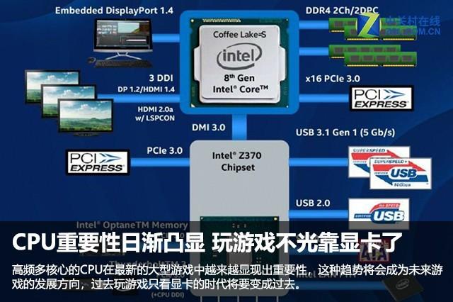 CPU重要性日渐凸显:玩游戏不光靠显卡了