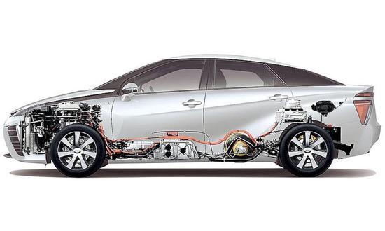 日本要建成电动车国家,马斯克却说他们是傻瓜