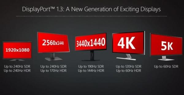 AMD:HDMI 2.0接口不符合4K HDR标准的照片 - 4