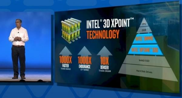 说好碾压SSD降价呢?Intel Optane硬盘无限延期的照片 - 1