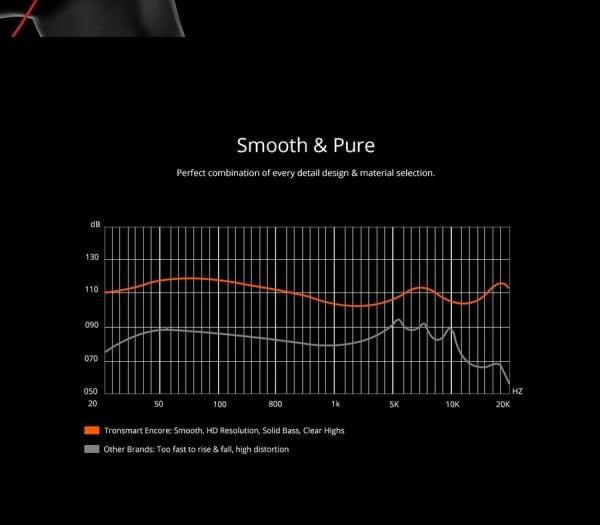 专为iPhone 7设计:全球首款内置DAC的入耳式Lightning耳机的照片 - 11