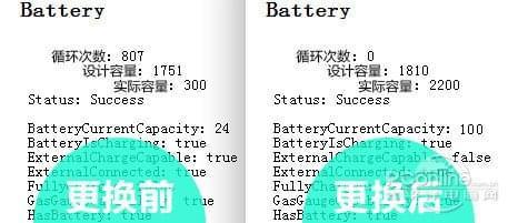 老iPhone更换电池实测:果然一下子就满血复活了