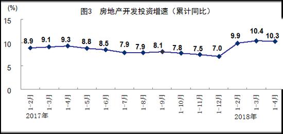 统计局:4月城镇调查失业率为4.9% 就业稳定向好