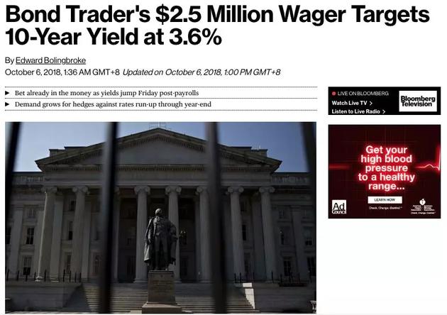 市場大地震!美股遭拋售 有人提前押注已賺百萬美元