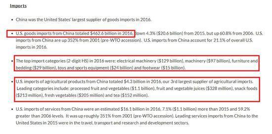 环球时报:细看美国2000亿美元征税清单 到底多可怕