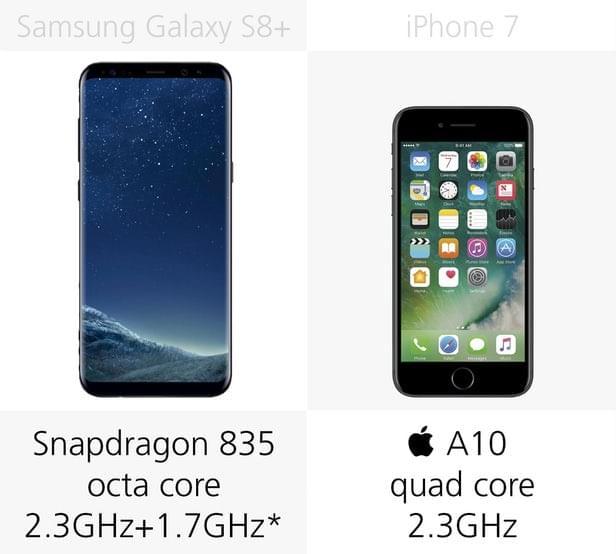 Galaxy S8+和iPhone 7规格参数对比的照片 - 17