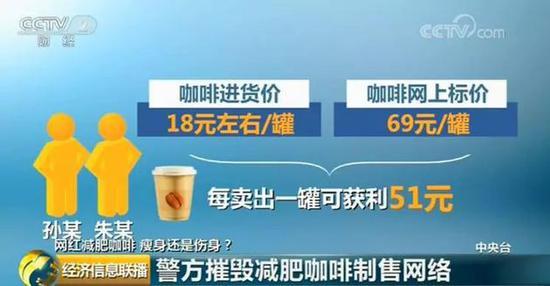 网红减肥咖啡含违禁药品 售价69元成本不足4元