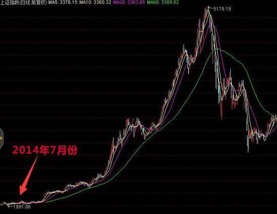 瑞银证券这家QFII扎堆营业部同天现26股大宗交易