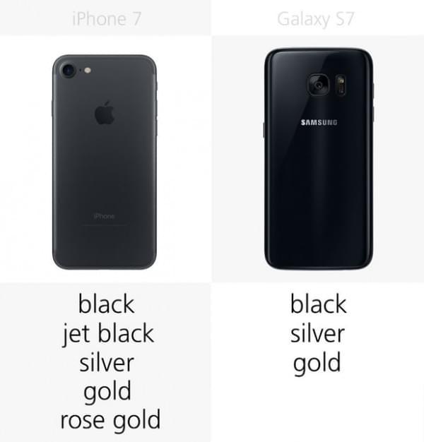 iPhone 7和Galaxy S7规格参数对比的照片 - 6